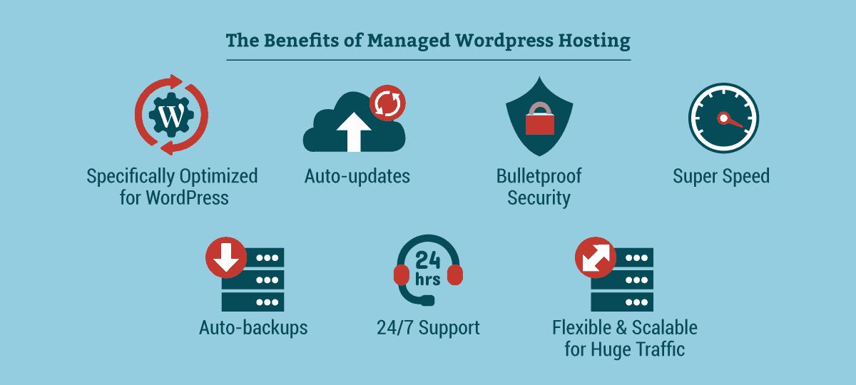 Benefits of Managed WordPress Hosting
